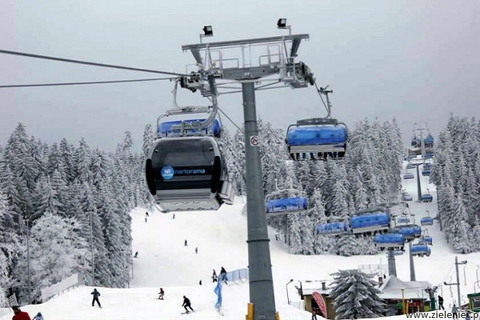 Ranking ośrodków narciarskich 2019 - Zieleniec Ski Arena